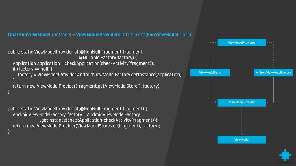 final FooViewModel fooModel = ViewModelProvider...