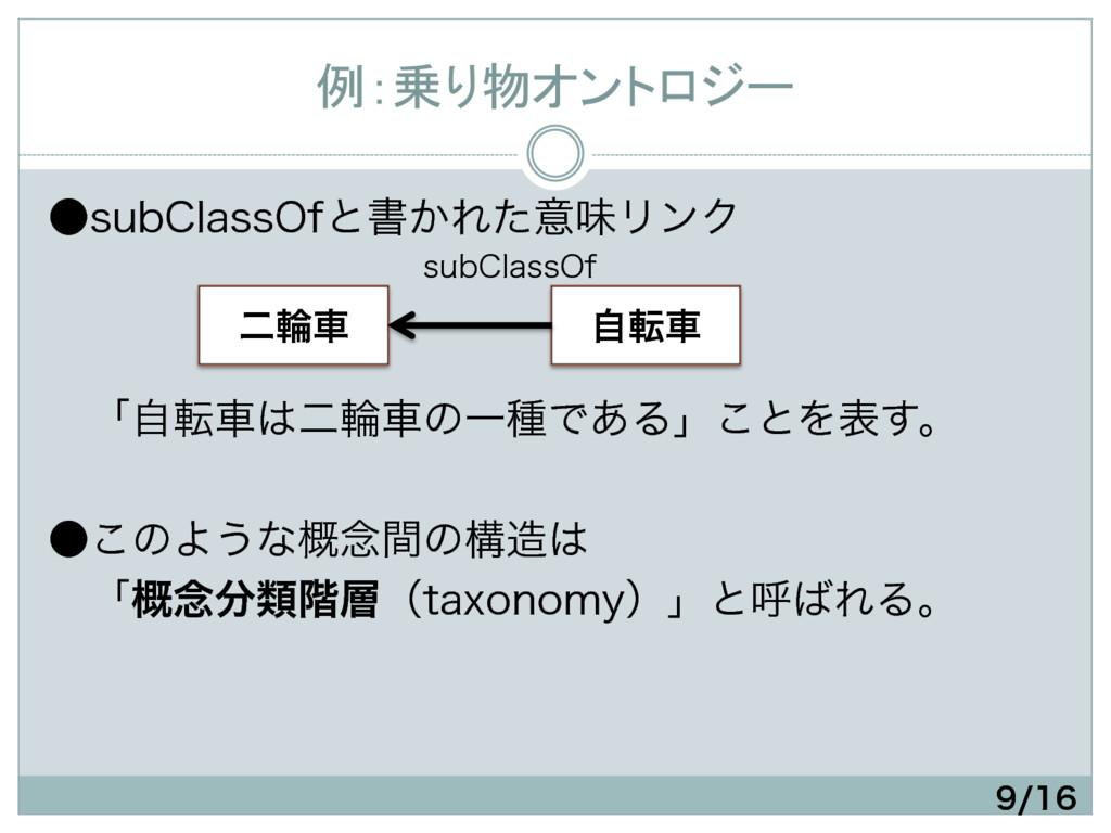 例:乗り物オントロジー ˔TVC$MBTT0Gͱॻ͔ΕͨҙຯϦϯΫ ɹ   ɹʮࣗ...