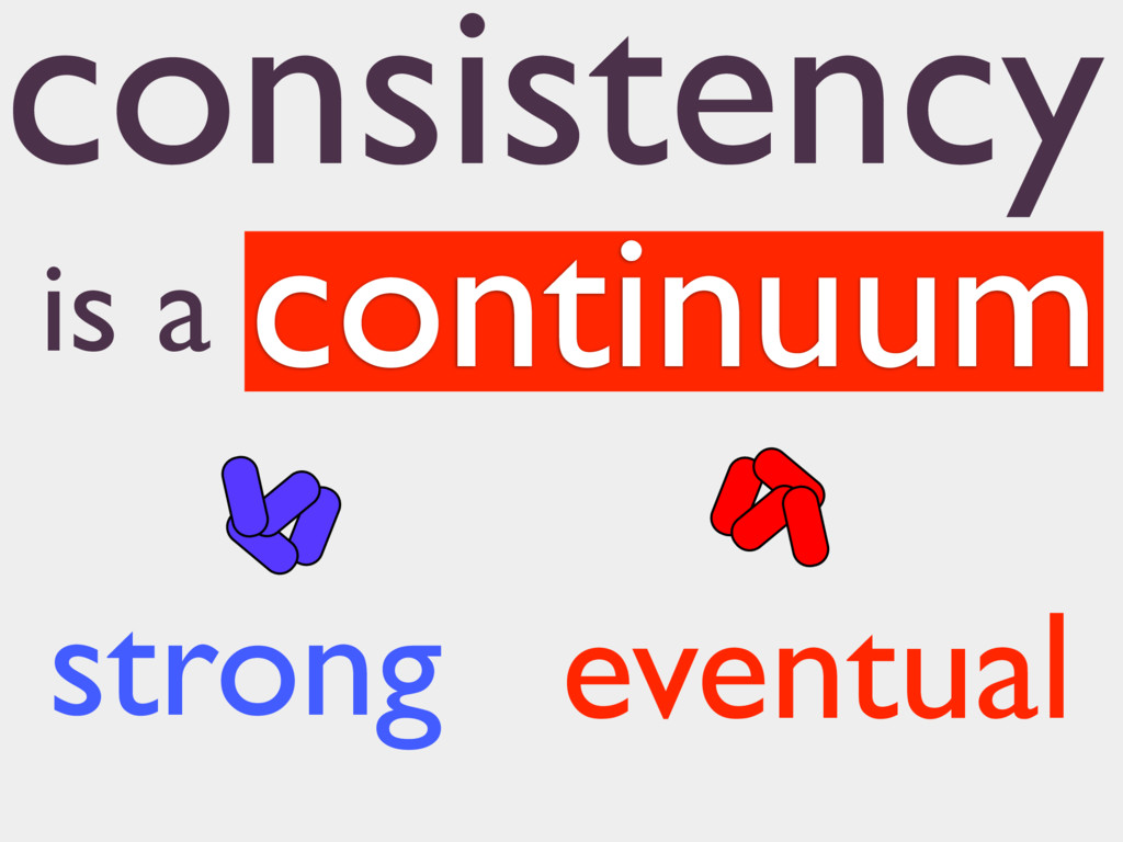 consistency continuum is a strong eventual