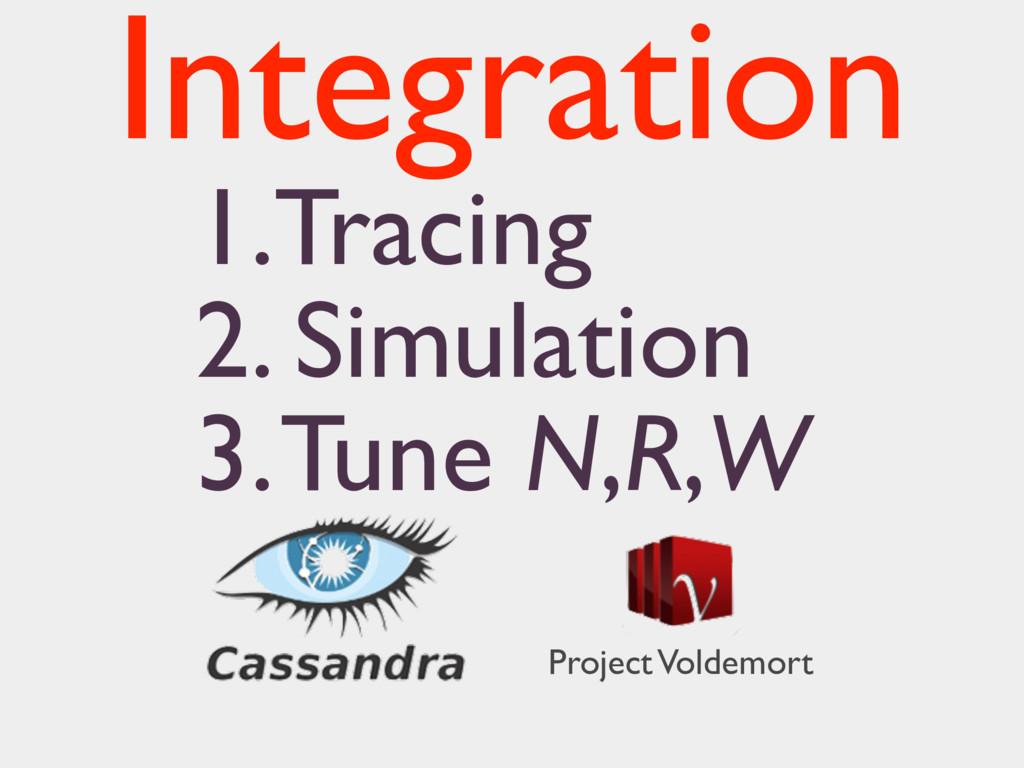 1.Tracing 2. Simulation 3. Tune N,R,W Integrati...