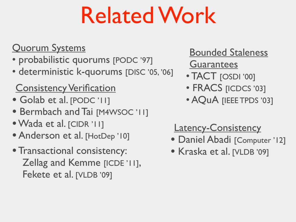 Related Work Quorum Systems • probabilistic quo...