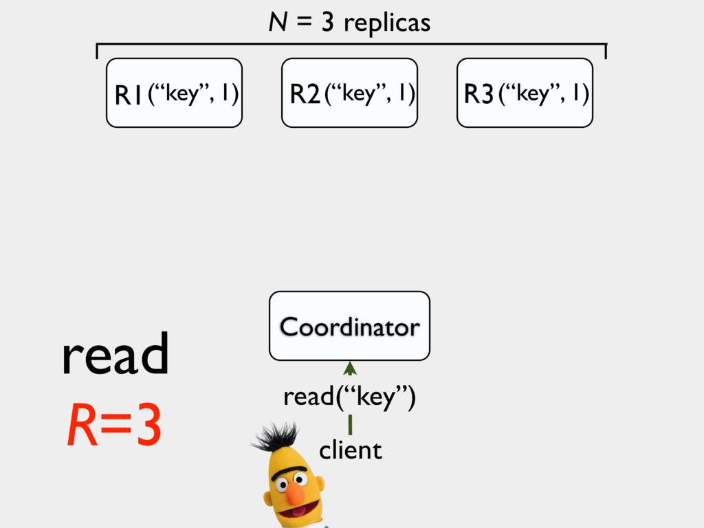"N = 3 replicas Coordinator client read(""key"") r..."