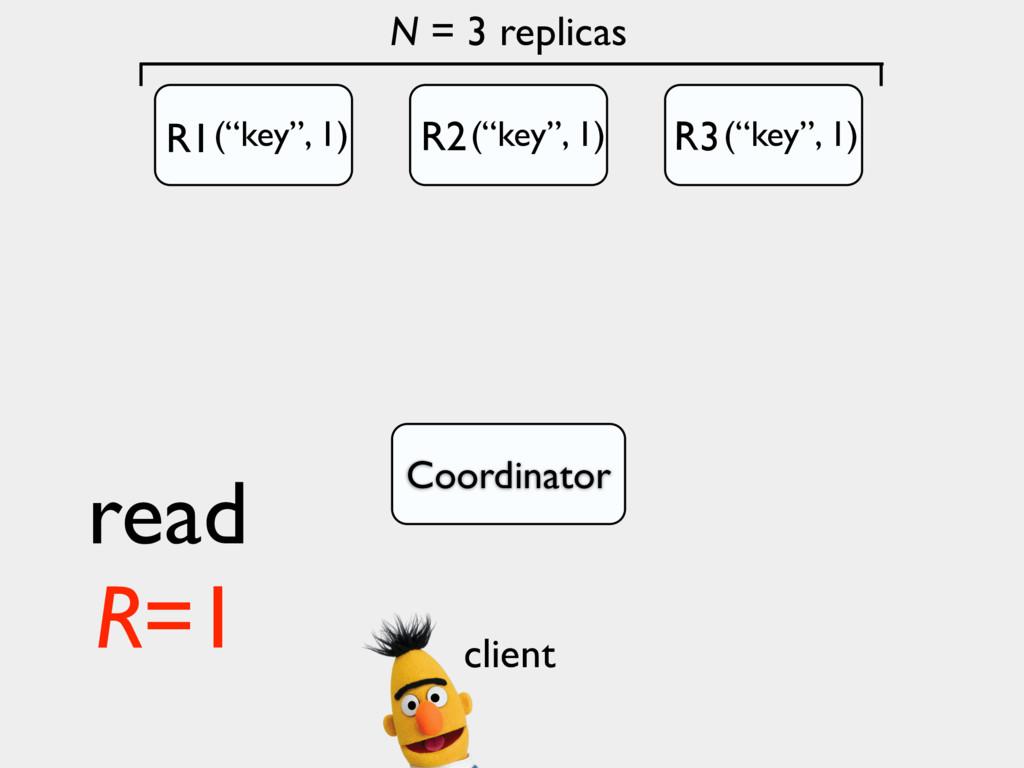 "N = 3 replicas Coordinator read R=1 R1 R2 R3 (""..."