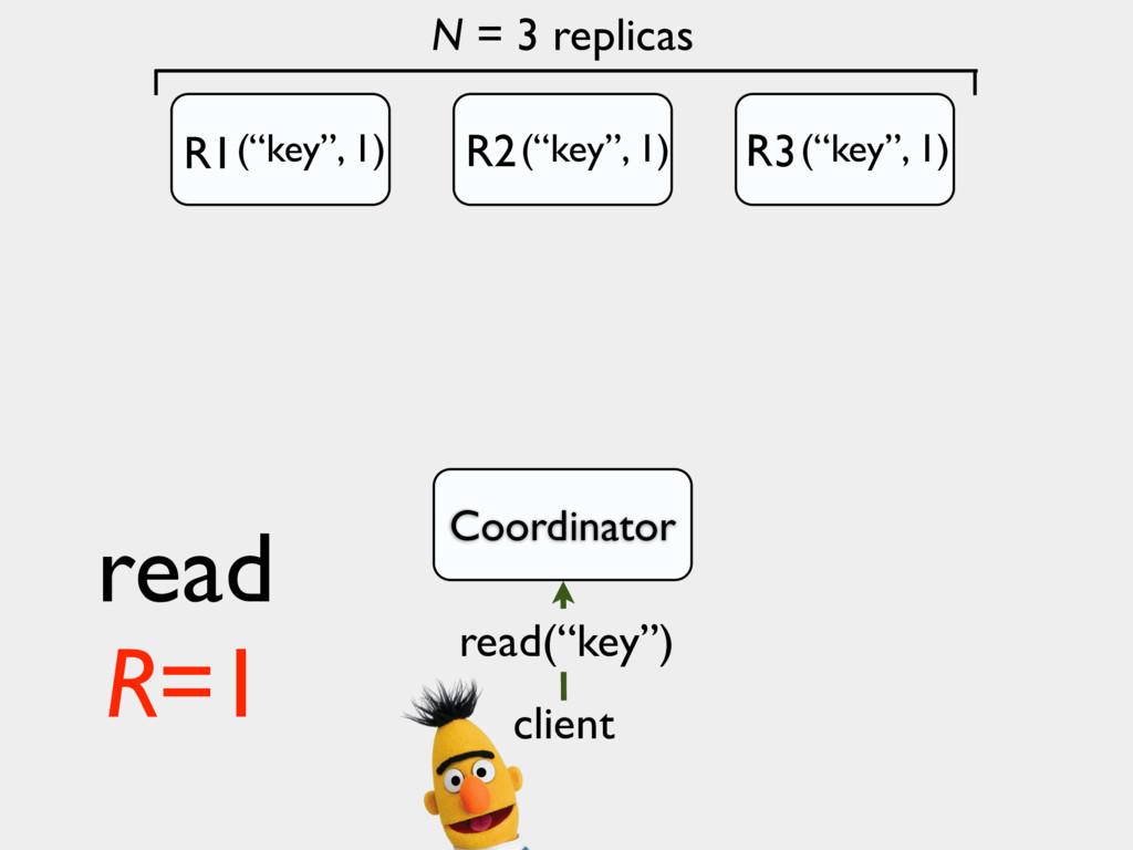 "N = 3 replicas Coordinator read(""key"") read R=1..."