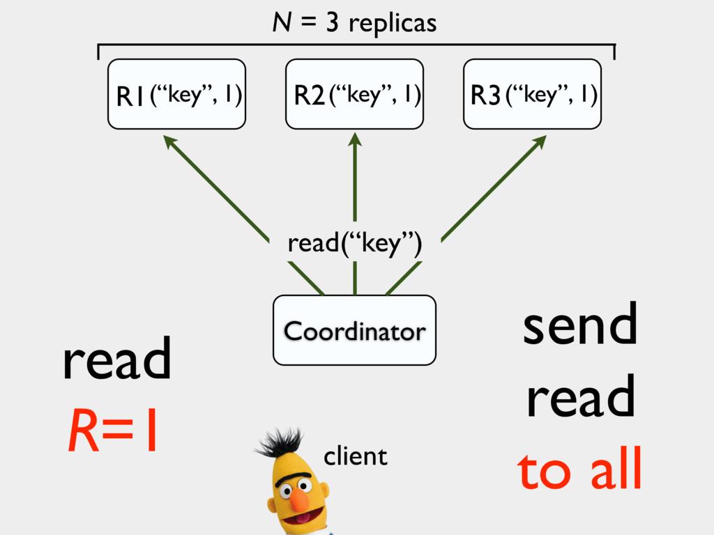 """N = 3 replicas Coordinator read(""""key"""") send rea..."""