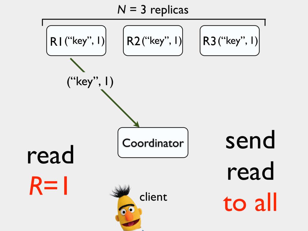 "N = 3 replicas Coordinator (""key"", 1) send read..."