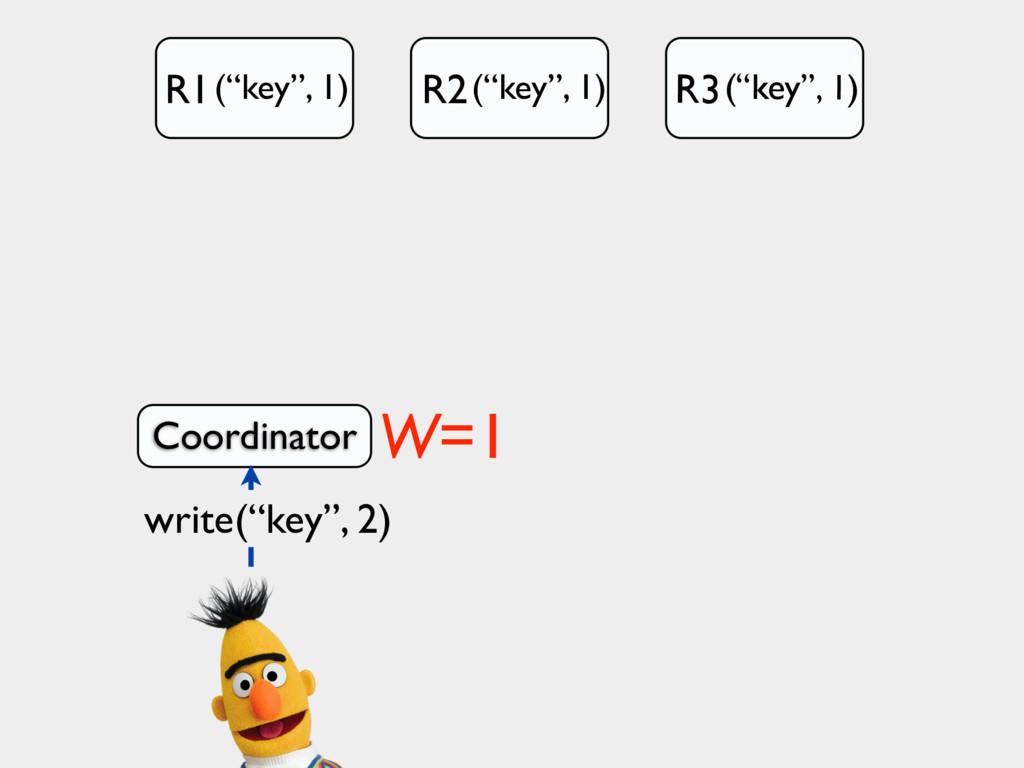 """Coordinator write(""""key"""", 2) W=1 R1(""""key"""", 1) R2..."""