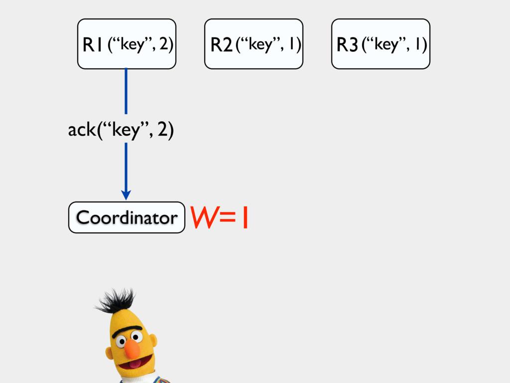 """Coordinator ack(""""key"""", 2) W=1 R1 R2(""""key"""", 1) R..."""