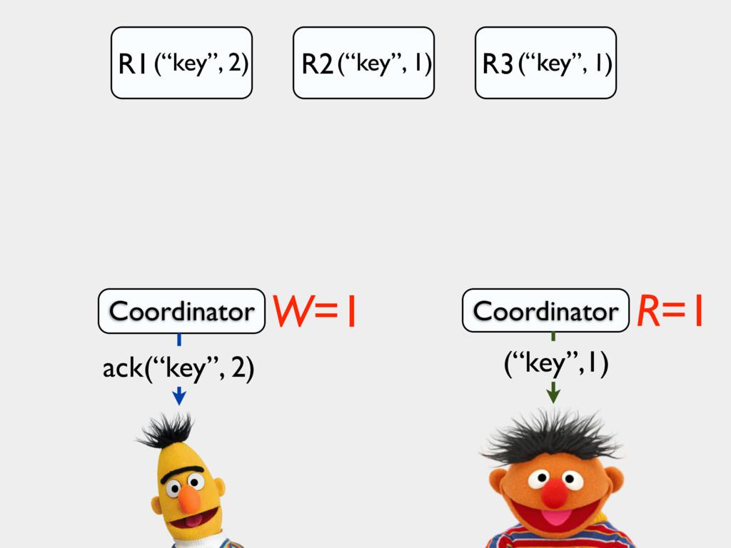 "Coordinator Coordinator ack(""key"", 2) W=1 R1 R2..."