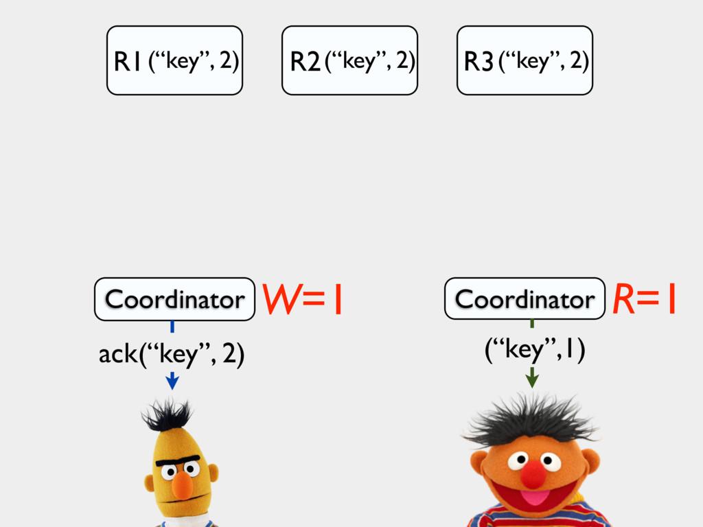 "(""key"", 2) Coordinator Coordinator ack(""key"", 2..."