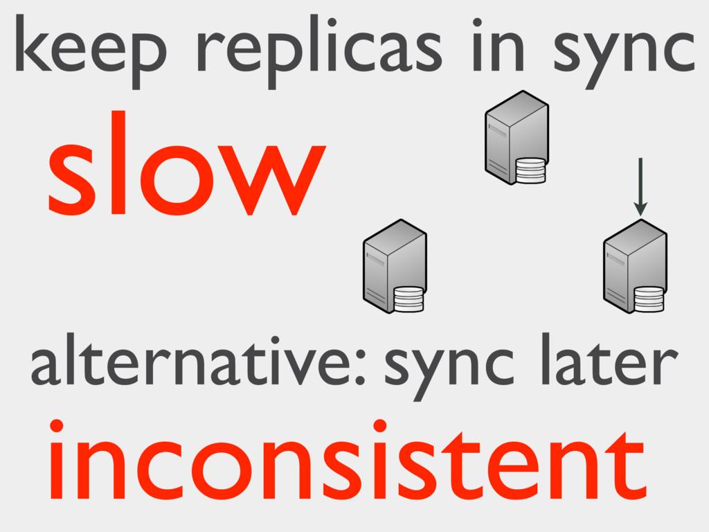 keep replicas in sync slow alternative: sync la...
