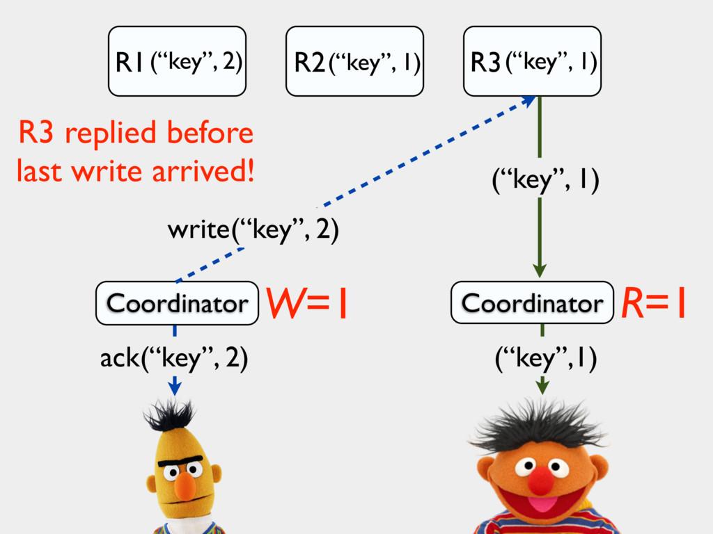 "Coordinator Coordinator write(""key"", 2) ack(""ke..."