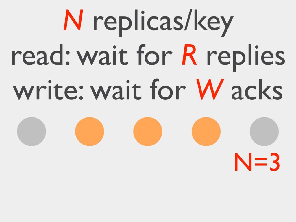 N replicas/key read: wait for R replies write: ...