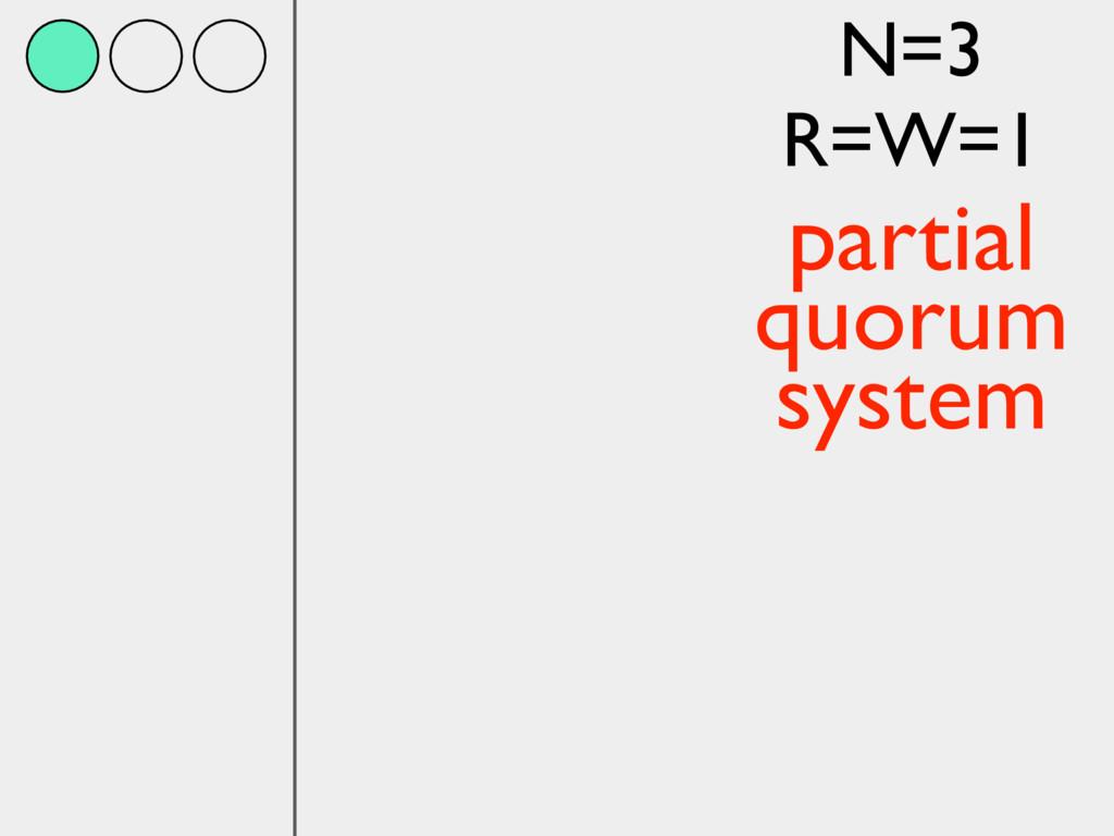 N=3 R=W=1 partial quorum system