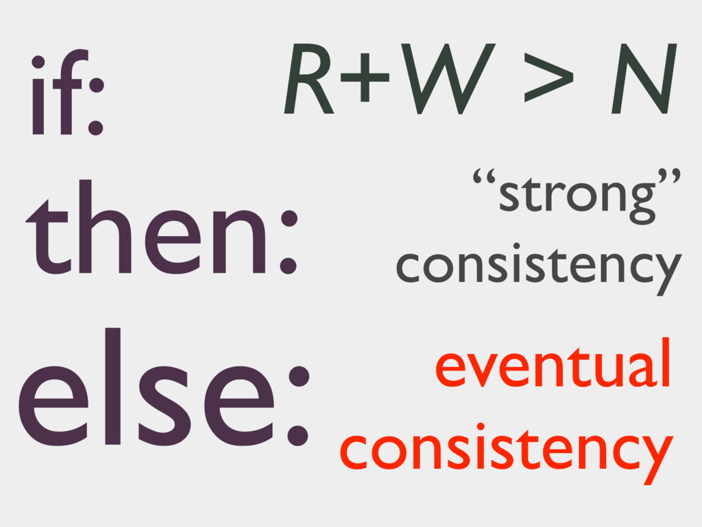 """strong"" consistency else: R+W > N if: eventual..."