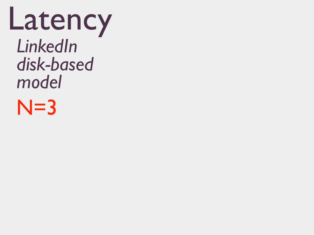 Latency LinkedIn disk-based model N=3