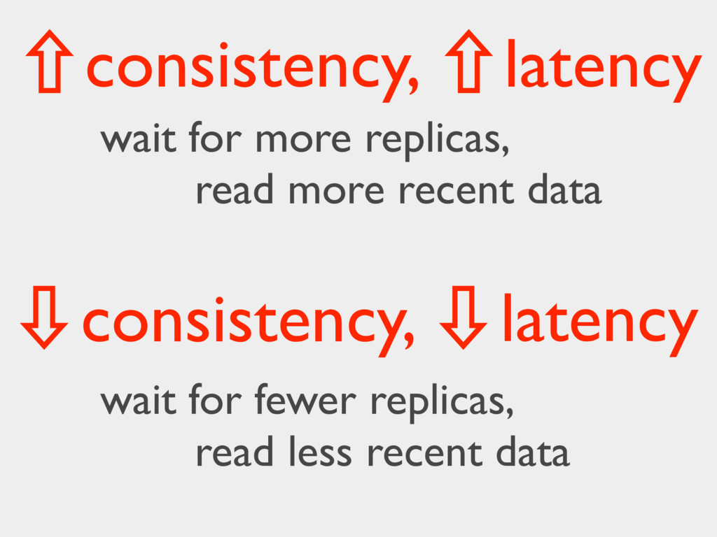 ⇧consistency, ⇧latency wait for more replicas, ...