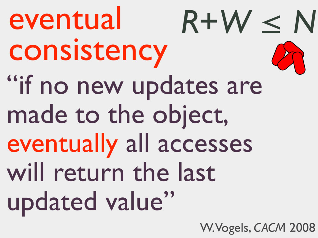 "eventual consistency ""if no new updates are mad..."