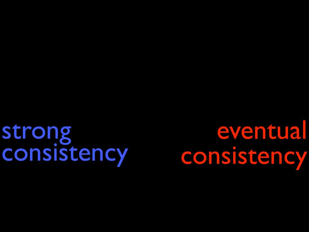 R+W strong consistency eventual consistency