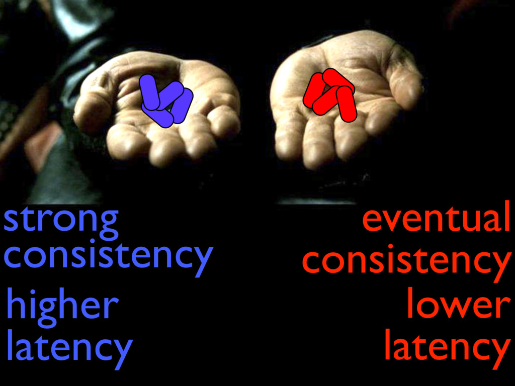 R+W strong consistency higher latency eventual ...