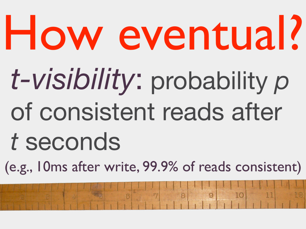 t-visibility: probability p of consistent reads...