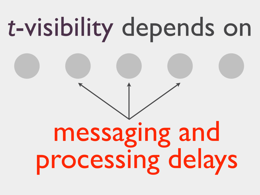 t-visibility depends on messaging and processin...