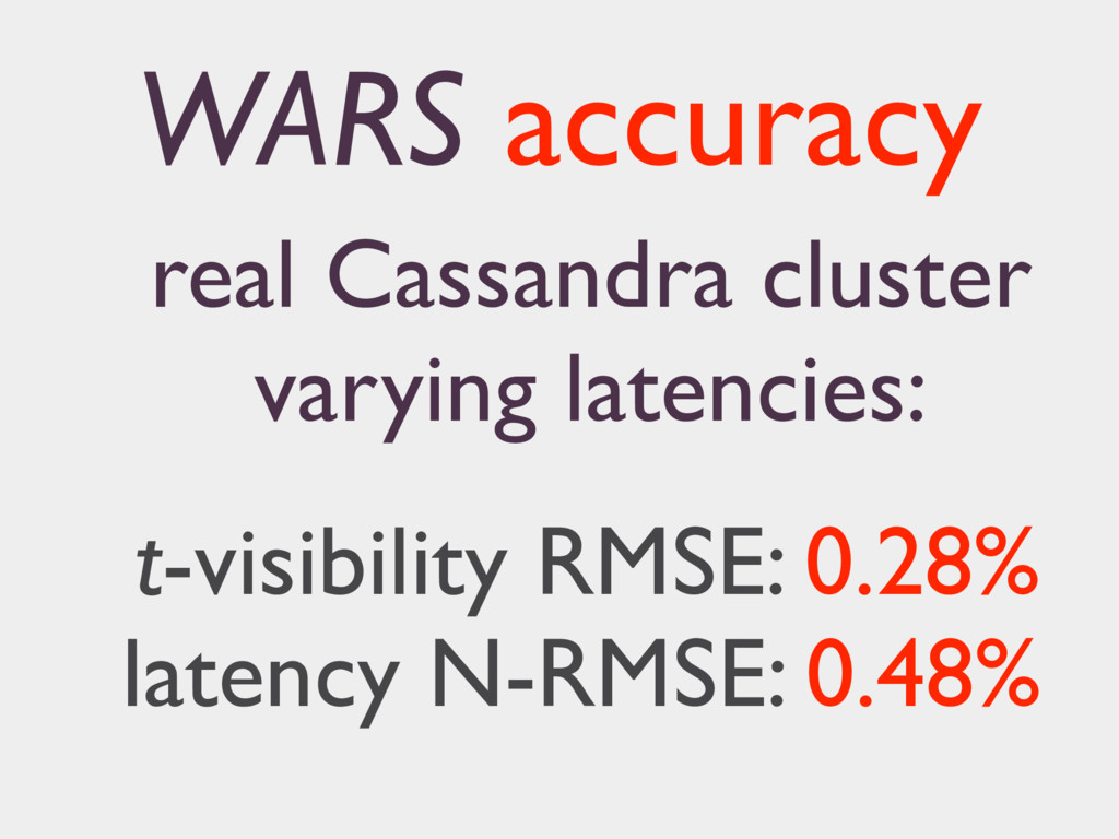 real Cassandra cluster varying latencies: t-vis...