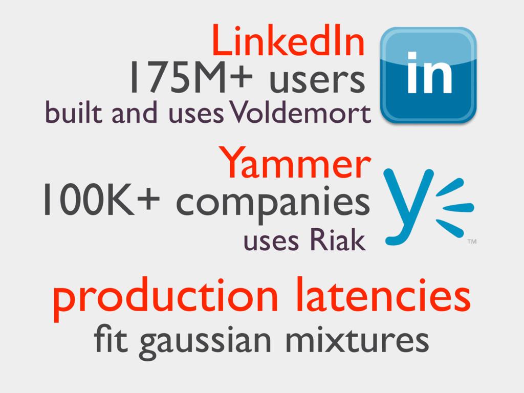 Yammer 100K+ companies uses Riak LinkedIn 175M+...