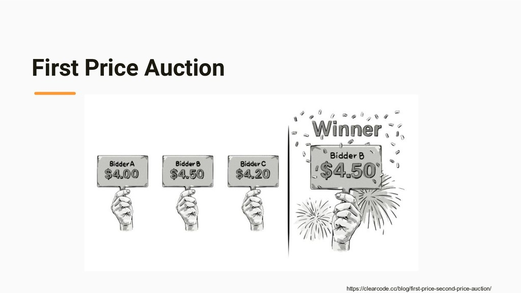 First Price Auction https://clearcode.cc/blog/f...