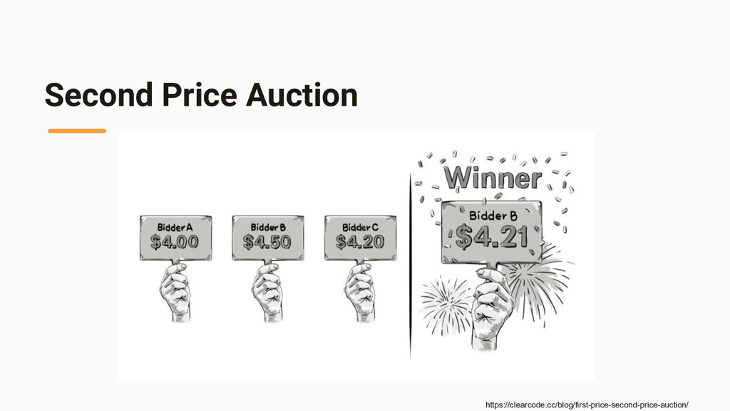 Second Price Auction https://clearcode.cc/blog/...