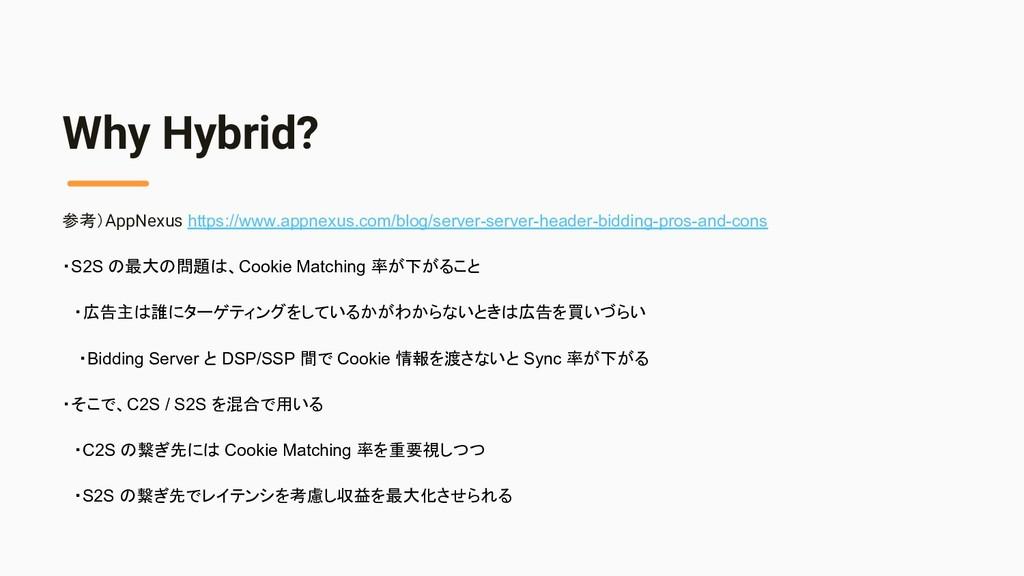 Why Hybrid? 参考)AppNexus https://www.appnexus.co...