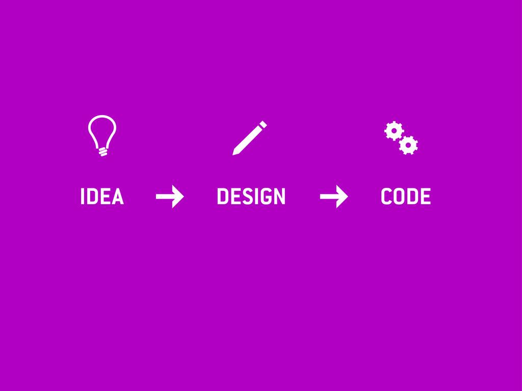 t IDEA DESIGN CODE