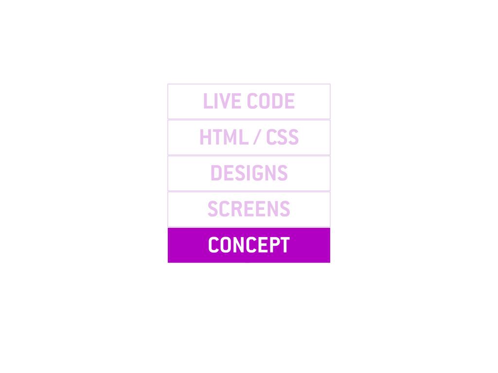 t CONCEPT t SCREENS t DESIGNS t HTML / CSS t LI...