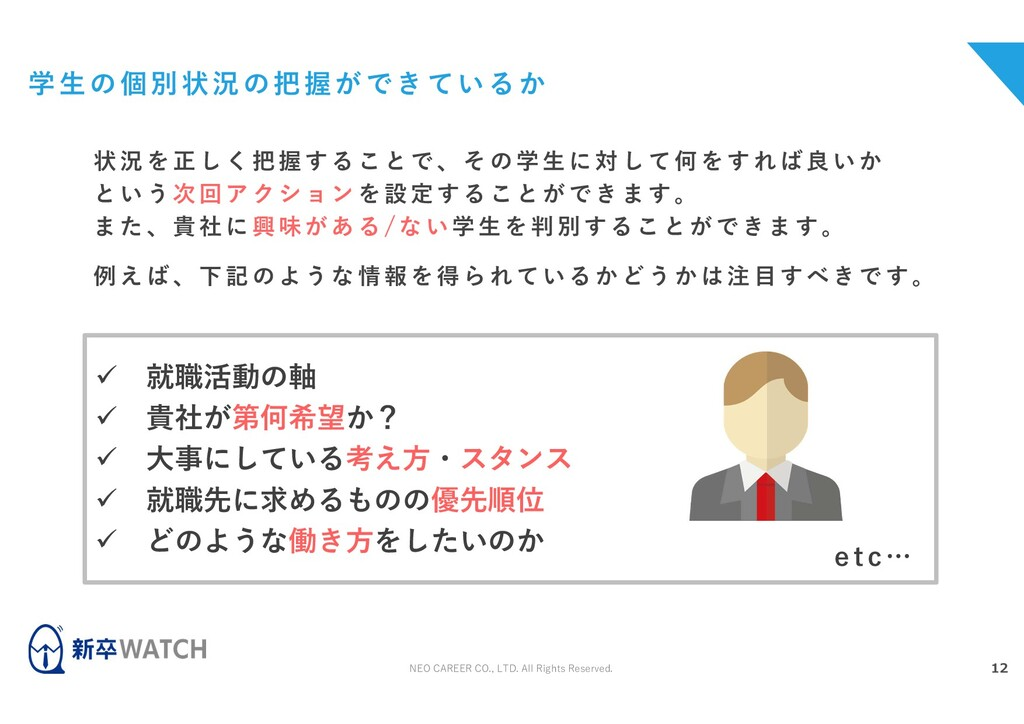 NEO CAREER CO., LTD. All Rights Reserved. 学生の個別...