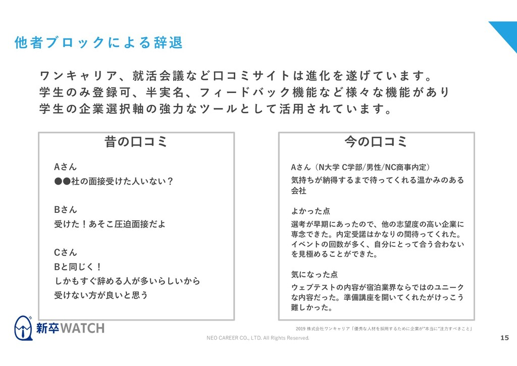 NEO CAREER CO., LTD. All Rights Reserved. 他者ブロッ...