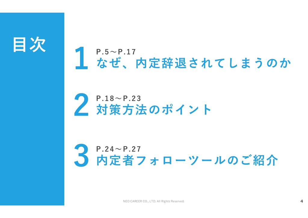 NEO CAREER CO., LTD. All Rights Reserved. 目次 1 ...