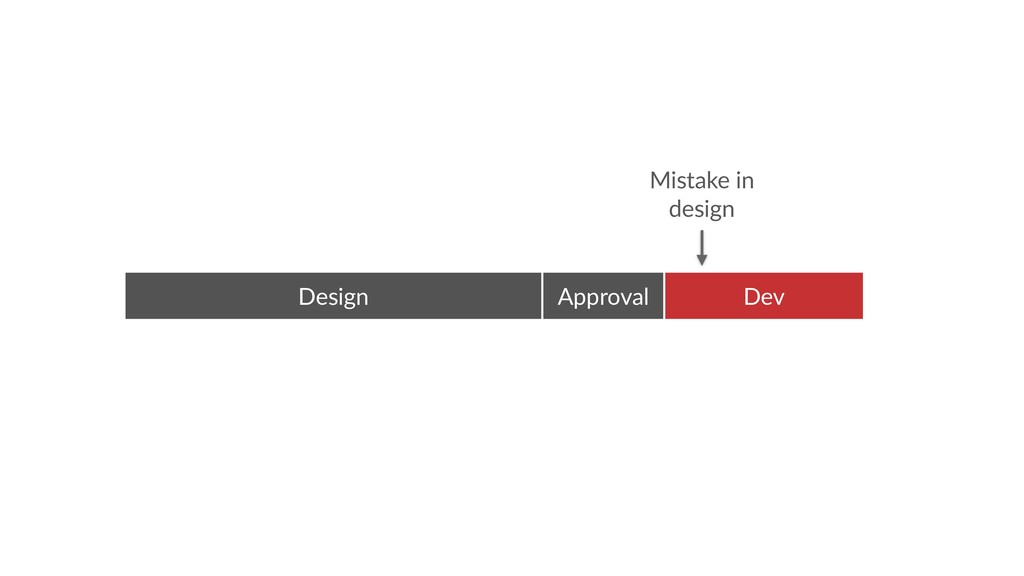 Design Dev Approval Mistake in 