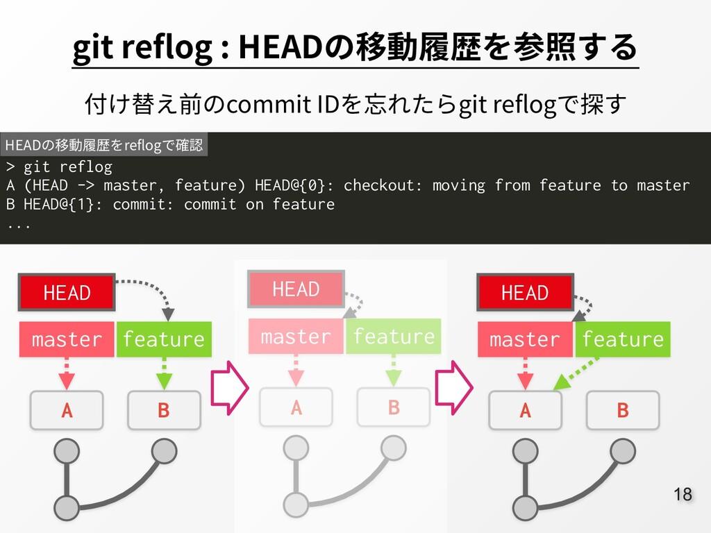 18 git reflog : HEADの移動履歴を参照する > git reflog A (...