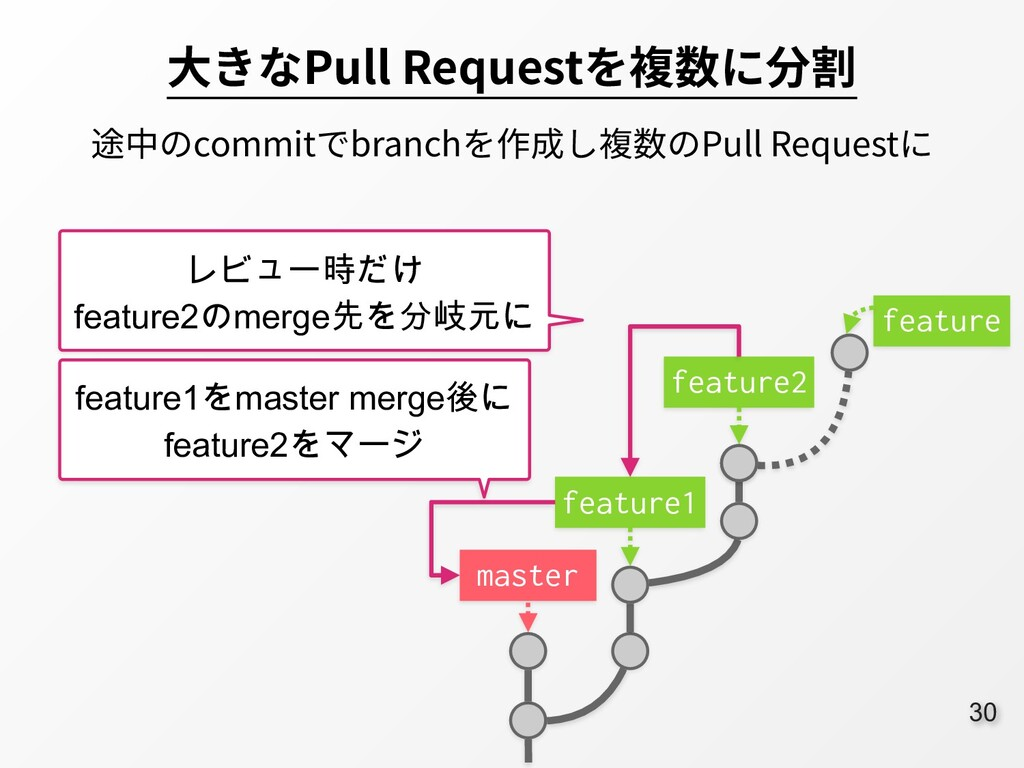 30 ⼤きなPull Requestを複数に分割 途中のcommitでbranchを作成し複数...