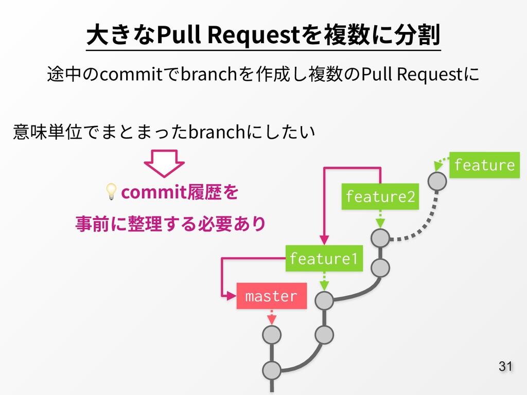 31 ⼤きなPull Requestを複数に分割 途中のcommitでbranchを作成し複数...