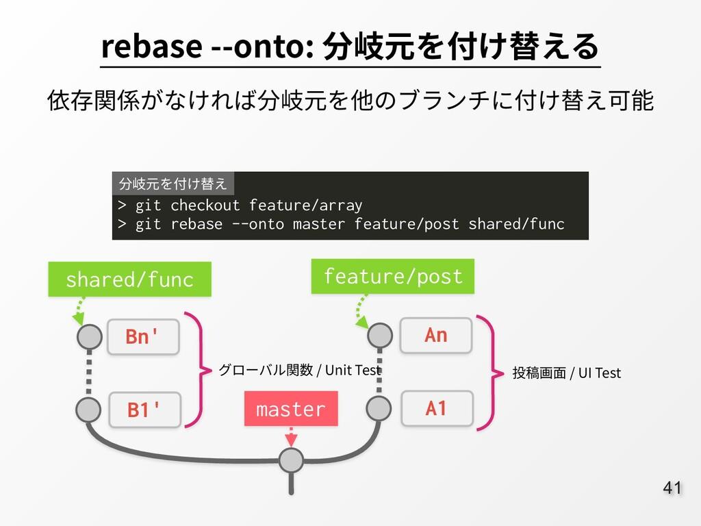 41 rebase --onto: 分岐元を付け替える 依存関係がなければ分岐元を他のブランチ...