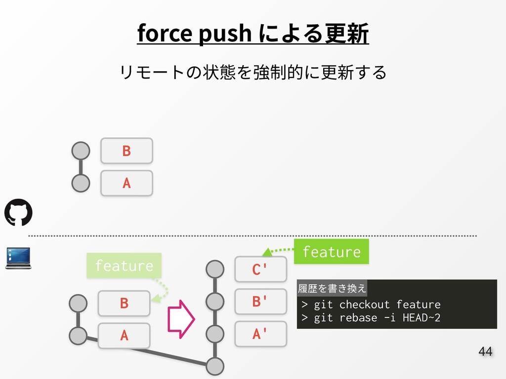 44 force push による更新 リモートの状態を強制的に更新する B A' B' C'...