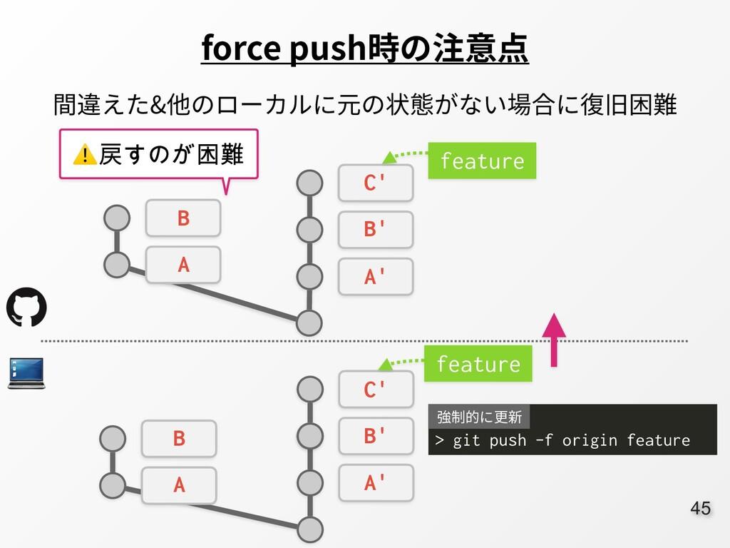 45 force push時の注意点 間違えた&他のローカルに元の状態がない場合に復旧困難 B...