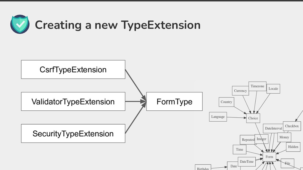 Creating a new TypeExtension CsrfTypeExtension ...