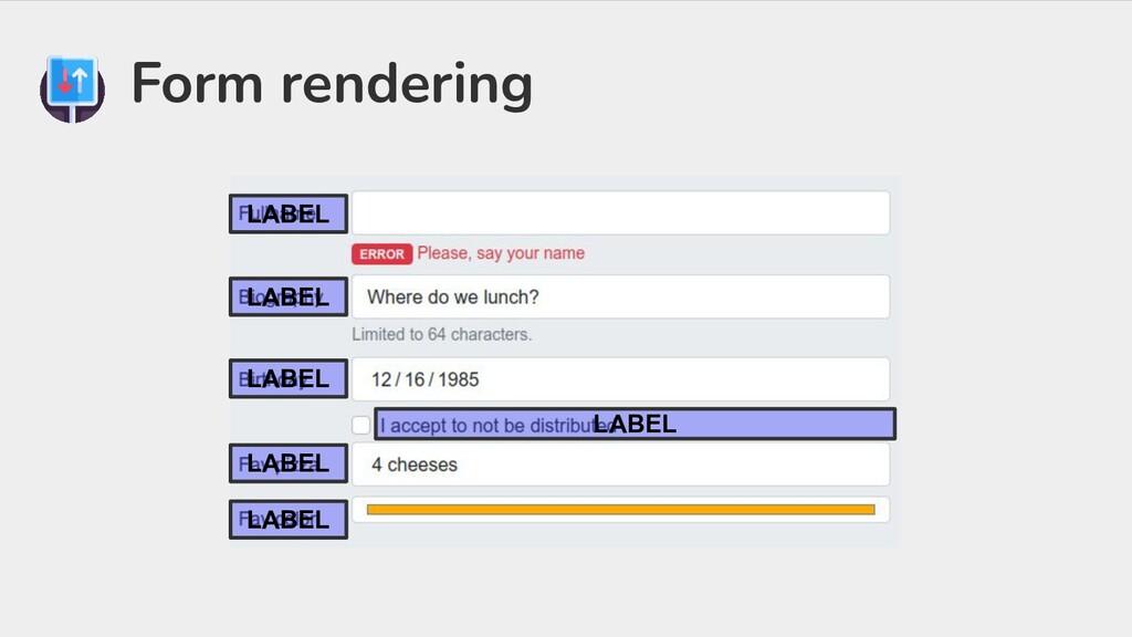 Form rendering LABEL LABEL LABEL LABEL LABEL LA...