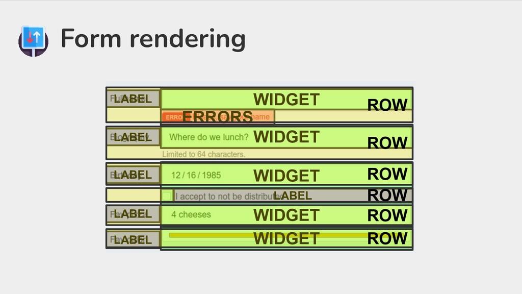 Form rendering ERRORS LABEL LABEL LABEL WIDGET ...