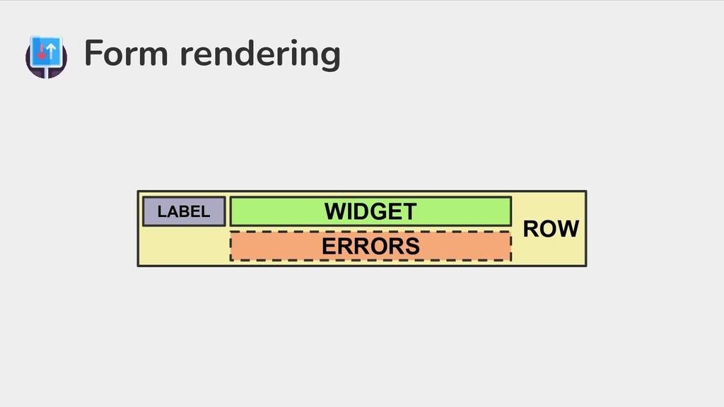 Form rendering ROW WIDGET ERRORS LABEL