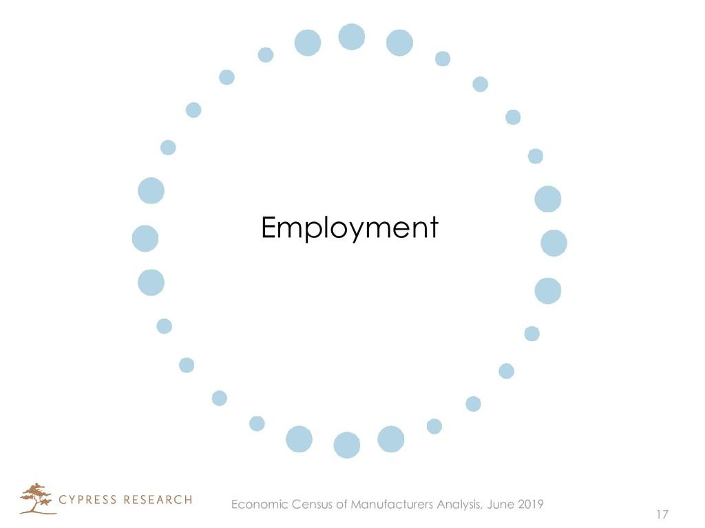 Employment 17 Economic Census of Manufacturers ...
