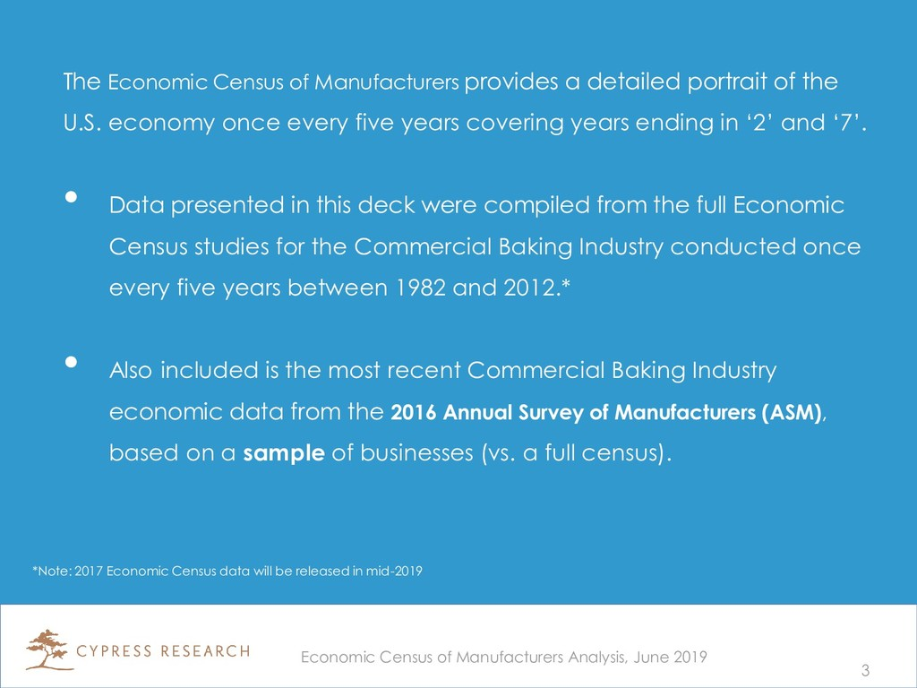 The Economic Census of Manufacturers provides a...