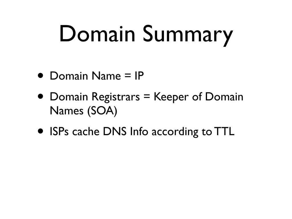 Domain Summary • Domain Name = IP • Domain Regi...